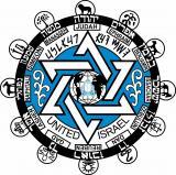 United Israel World Union
